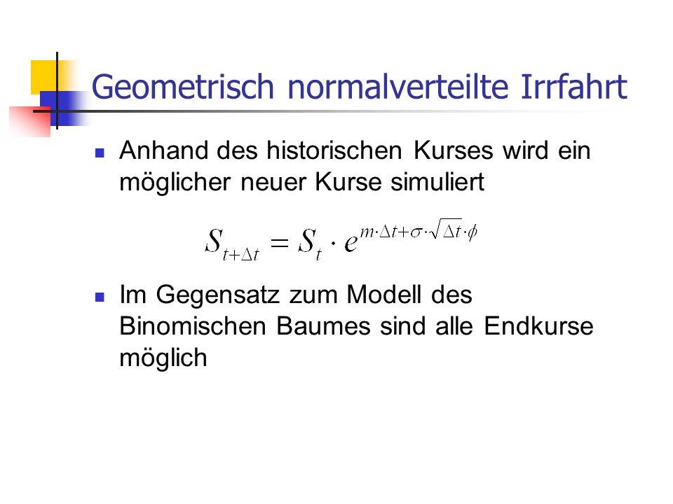 Geometrisch normalverteilte Irrfahrt Anhand des historischen Kurses wird ein möglicher neuer Kurse simuliert Im Gegensatz zum Modell des Binomischen B