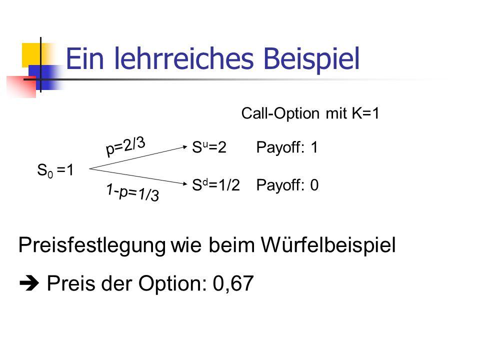 Ein lehrreiches Beispiel S 0 =1 p=2/3 1-p=1/3 S u =2 S d =1/2 Preisfestlegung wie beim Würfelbeispiel Preis der Option: 0,67 Payoff: 1 Payoff: 0 Call-