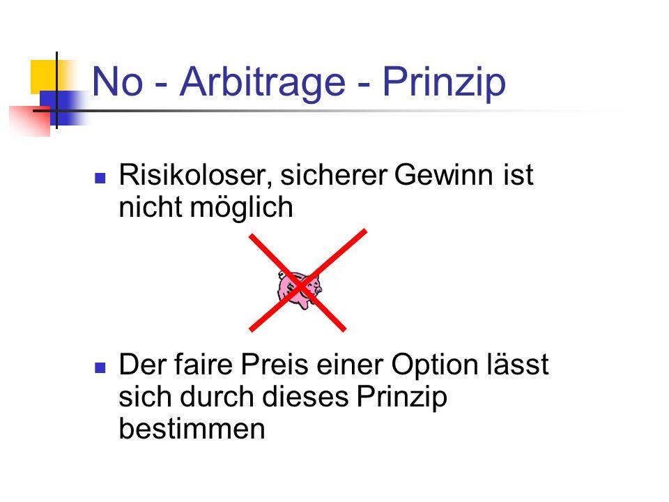 Risikoloser, sicherer Gewinn ist nicht möglich Der faire Preis einer Option lässt sich durch dieses Prinzip bestimmen No - Arbitrage - Prinzip