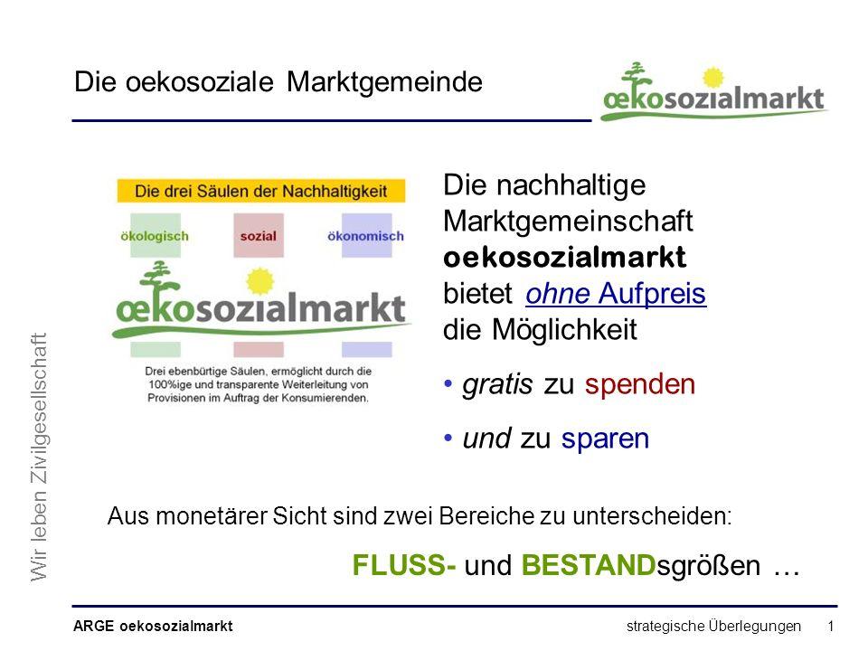 ARGE oekosozialmarkt Wir leben Zivilgesellschaft strategische Überlegungen 1 Die nachhaltige Marktgemeinschaft oekosozialmarkt bietet ohne Aufpreis die Möglichkeitohne Aufpreis gratis zu spenden und zu sparen Die oekosoziale Marktgemeinde Aus monetärer Sicht sind zwei Bereiche zu unterscheiden: FLUSS- und BESTANDsgrößen …