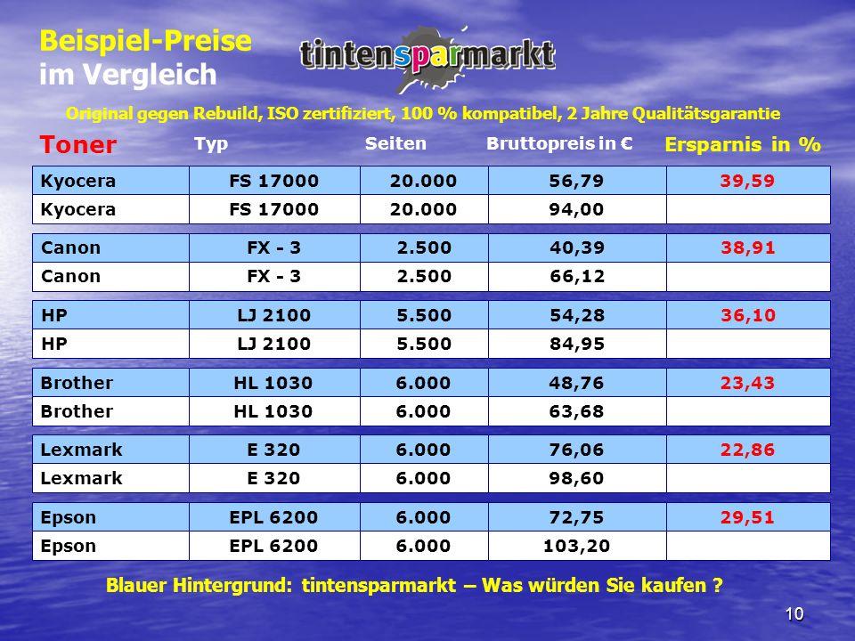 10 Toner TypSeitenBruttopreis in Ersparnis in % KyoceraFS 1700020.00056,7939,59 KyoceraFS 1700020.00094,00 CanonFX - 32.50040,3938,91 CanonFX - 32.500