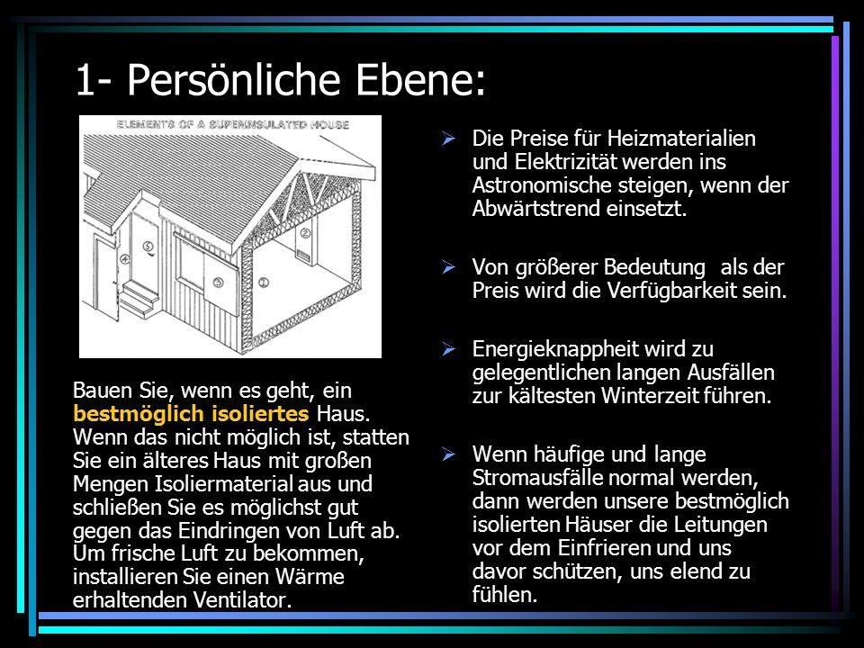 1- Persönliche Ebene: Bauen Sie, wenn es geht, ein bestmöglich isoliertes Haus.