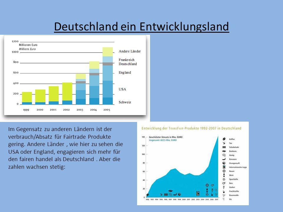 Deutschland ein Entwicklungsland Im Gegensatz zu anderen Ländern ist der verbrauch/Absatz für Fairtrade Produkte gering. Andere Länder, wie hier zu se