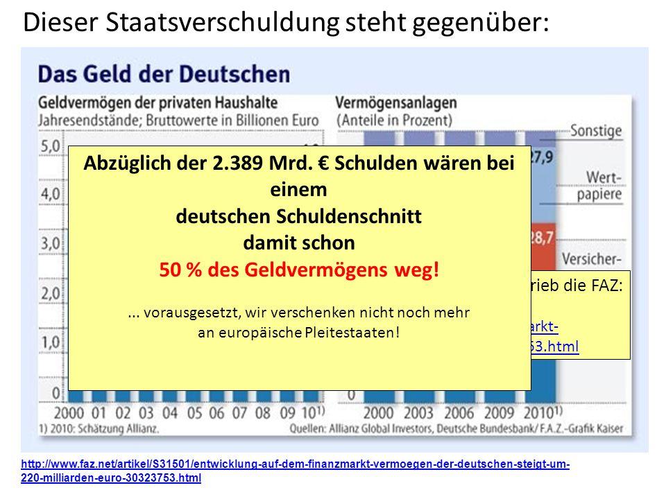 Wenn Deutschland hier in Haftung genommen wird erhöht sich die deutsche Staatsverschuldung auf 2.389 Mrd..