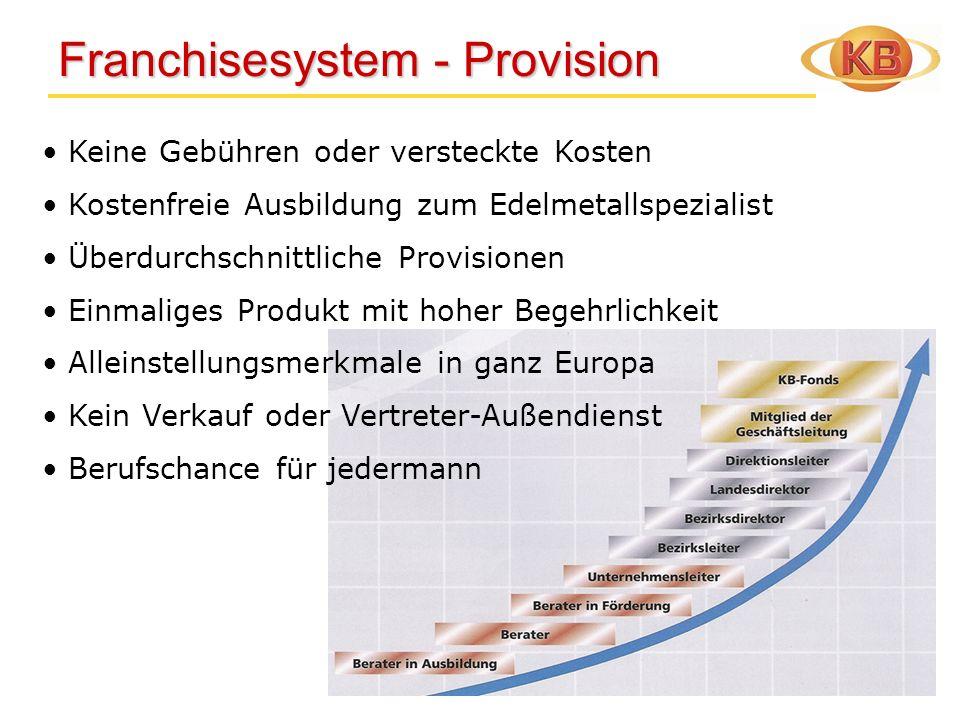 Franchisesystem - Provision Franchisesystem - Provision Keine Gebühren oder versteckte Kosten Kostenfreie Ausbildung zum Edelmetallspezialist Überdurc