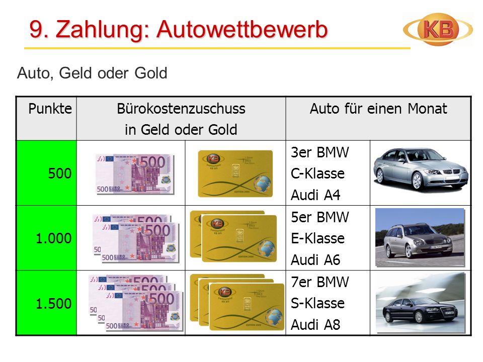 9. Zahlung: Autowettbewerb 9. Zahlung: Autowettbewerb Auto, Geld oder Gold PunkteBürokostenzuschuss in Geld oder Gold Auto für einen Monat 500 3er BMW
