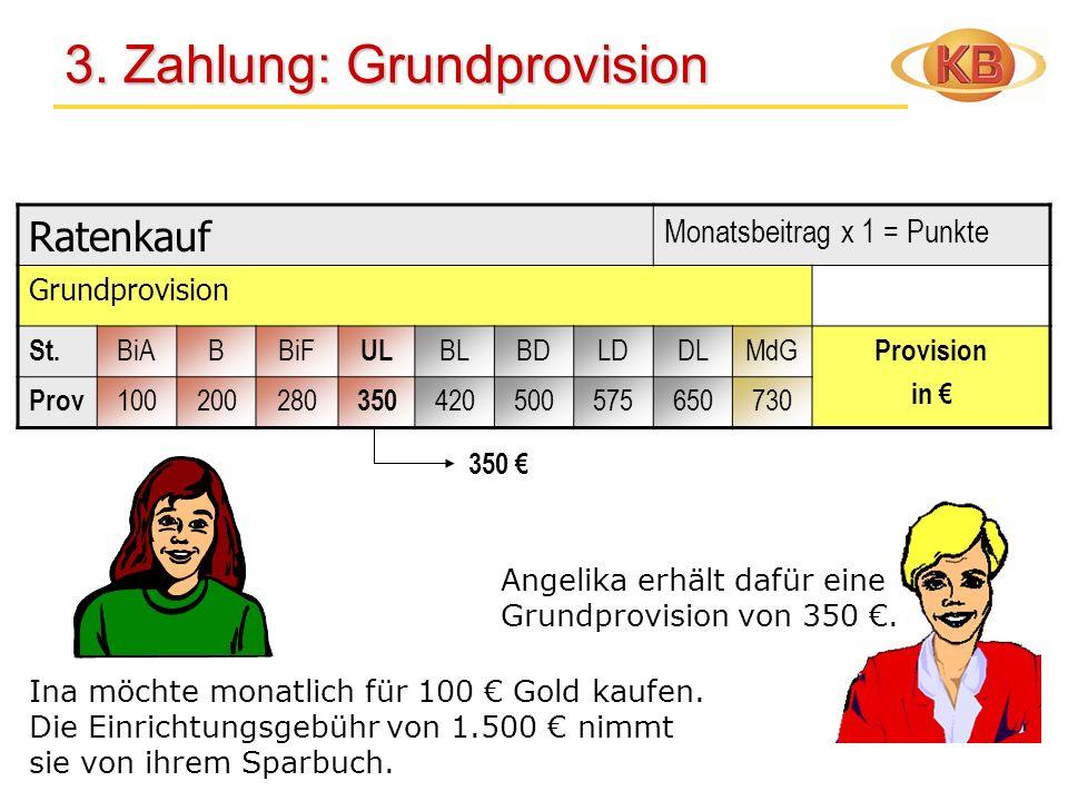3. Zahlung: Grundprovision 3. Zahlung: Grundprovision Ratenkauf Monatsbeitrag x 1 = Punkte Grundprovision St. BiABBiF UL BLBDLDDLMdG Provision in Prov