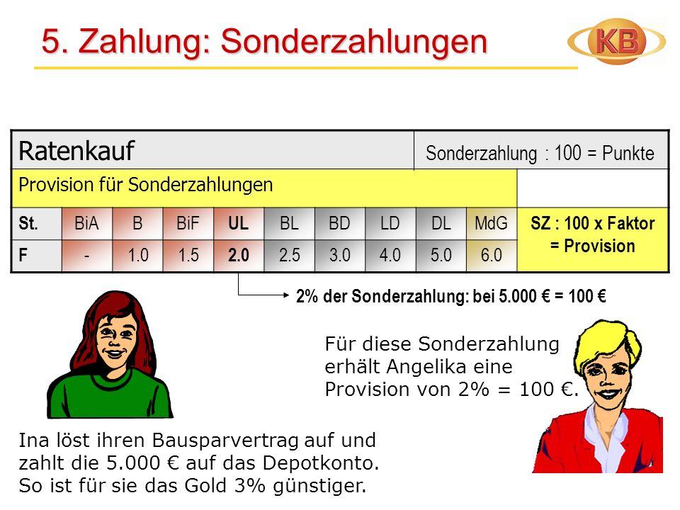 Ratenkauf Sonderzahlung : 100 = Punkte Differenz-Provision für Sonderzahlungen St.BiA BBiF UL BLBDLDDLMdG SZ : 100 x Faktor = Provision F- 1.01.5 2.0 2.53.04.05.06.0 6.