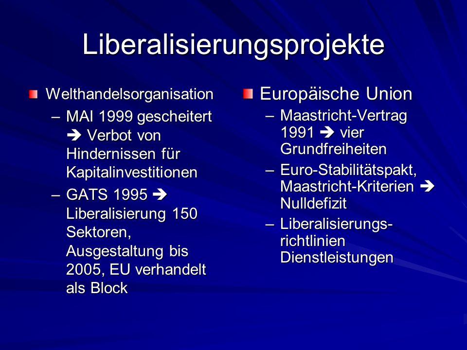 Liberalisierungsprojekte Welthandelsorganisation –MAI 1999 gescheitert Verbot von Hindernissen für Kapitalinvestitionen –GATS 1995 Liberalisierung 150 Sektoren, Ausgestaltung bis 2005, EU verhandelt als Block Europäische Union –Maastricht-Vertrag 1991 vier Grundfreiheiten –Euro-Stabilitätspakt, Maastricht-Kriterien Nulldefizit –Liberalisierungs- richtlinien Dienstleistungen