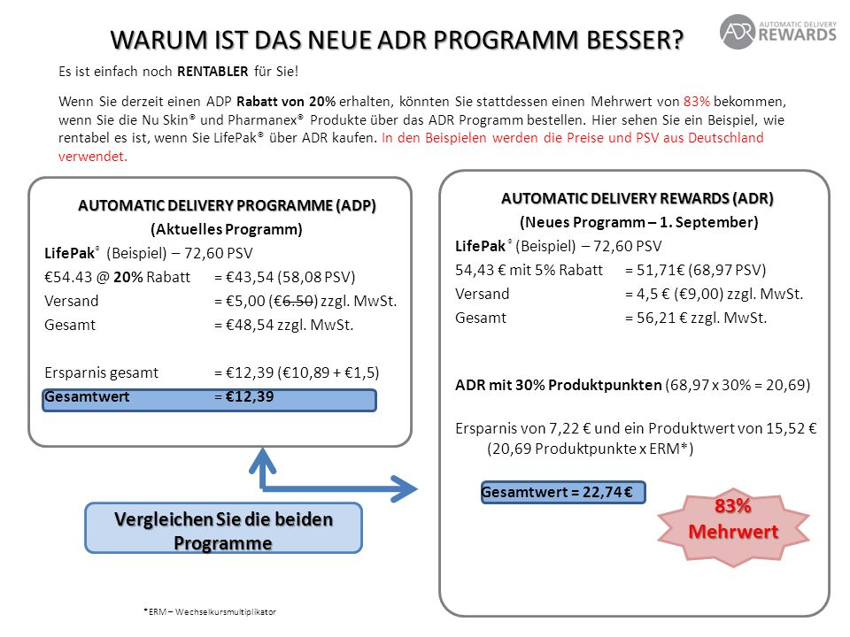 AUTOMATIC DELIVERY REWARDS (ADR) (Neues Programm – 1. September) LifePak ® (Beispiel) – 72,60 PSV 54,43 mit 5% Rabatt= 51,71 (68,97 PSV) Versand= 4,5