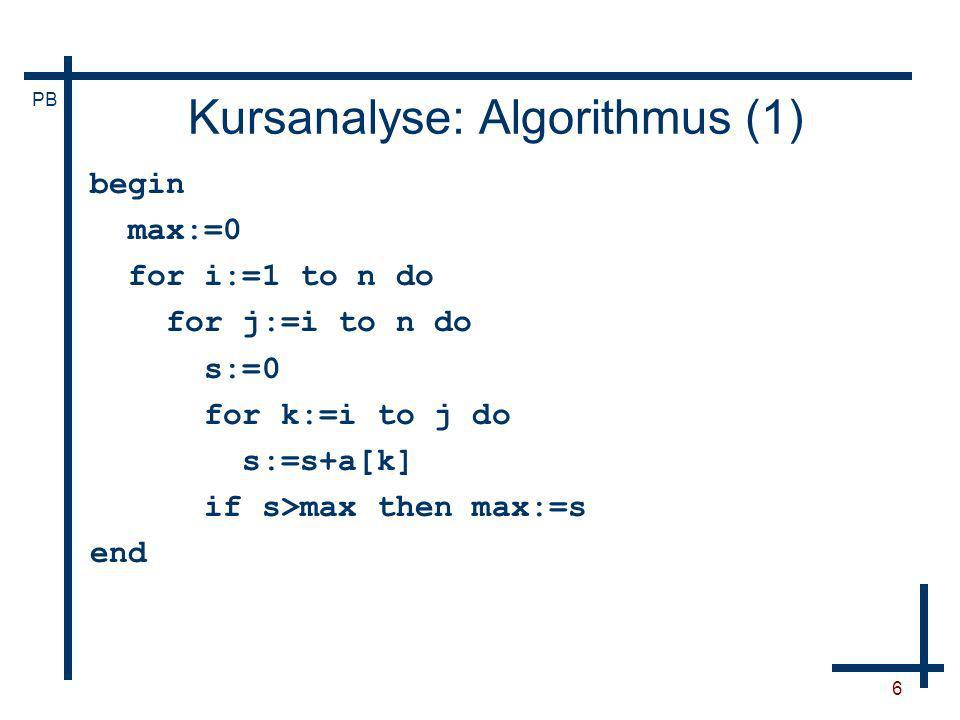 PB 17 Kursanalyse: Algorithmus (3) begin max:=0 s:=0 for i:=1 to n do s:=s+a[i] if s>max then max:=s if s<0 then s:=0 end