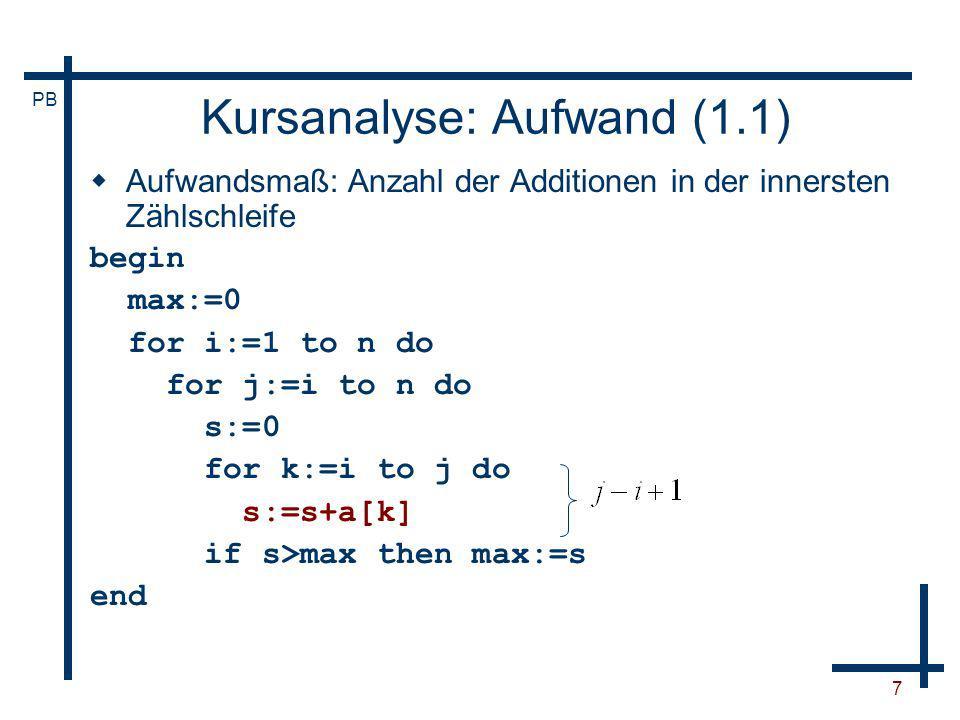 PB 8 Kursanalyse: Aufwand (1.2) Aufwandsmaß: Anzahl der Additionen in der innersten Zählschleife begin max:=0 for i:=1 to n do for j:=i to n do s:=0 for k:=i to j do s:=s+a[k] if s>max then max:=s end