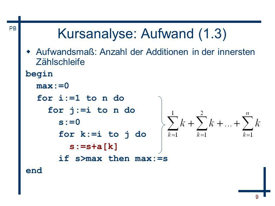 PB 10 Kursanalyse: Aufwand (1.4) Aufwandsmaß: Anzahl der Additionen in der innersten Zählschleife