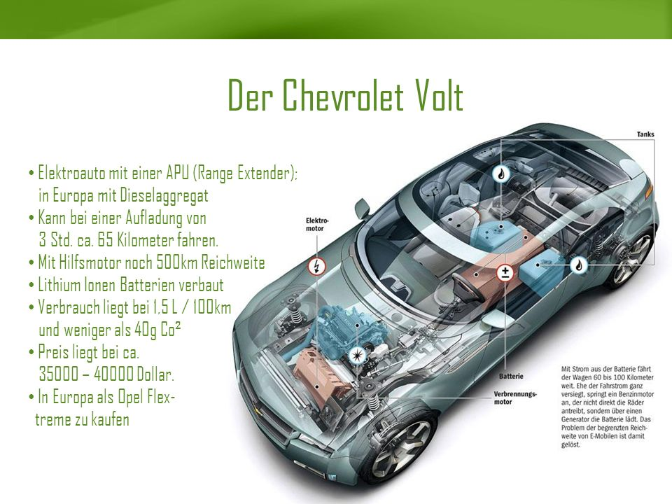 Der Chevrolet Volt Elektroauto mit einer APU (Range Extender); in Europa mit Dieselaggregat Kann bei einer Aufladung von 3 Std. ca. 65 Kilometer fahre