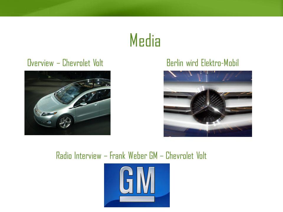 Media Overview – Chevrolet VoltBerlin wird Elektro-Mobil Radio Interview – Frank Weber GM – Chevrolet Volt