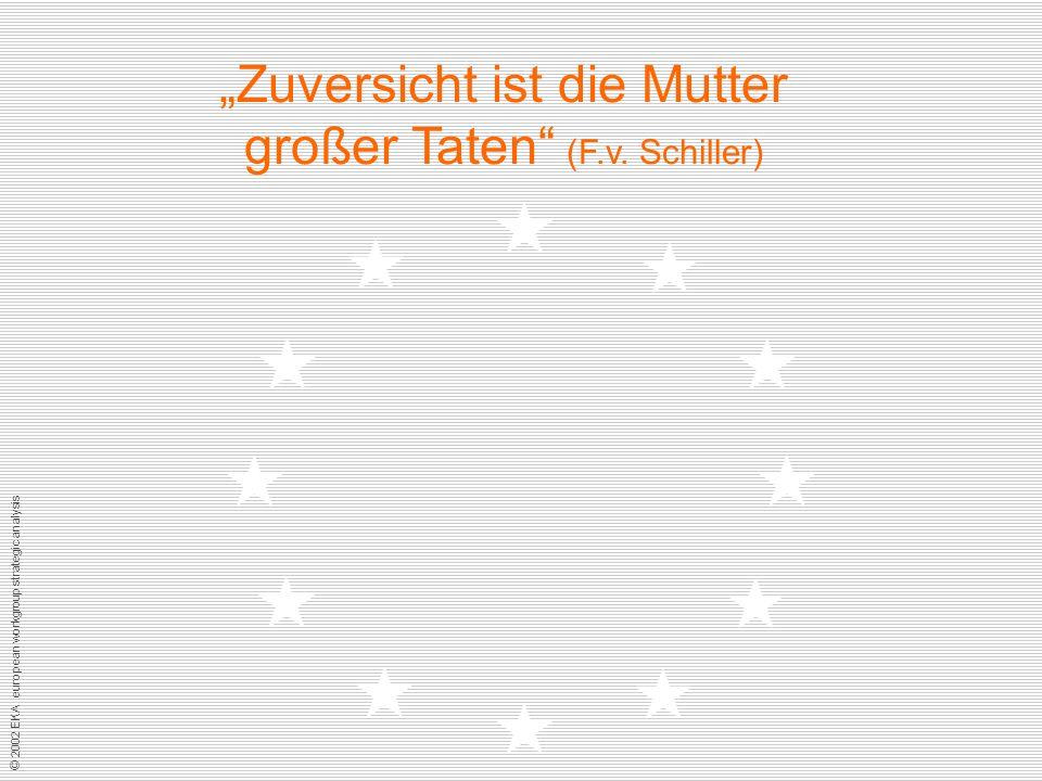 © 2002 EKA european workgroup strategic analysis Zuversicht ist die Mutter großer Taten (F.v. Schiller)