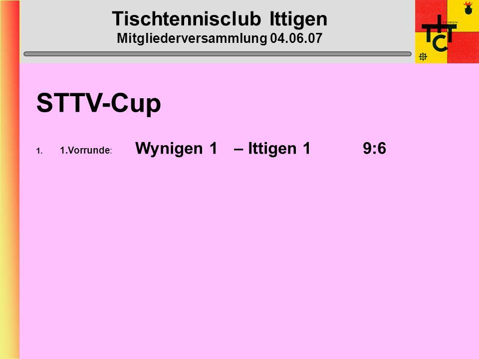 Tischtennisclub Ittigen Mitgliederversammlung 04.06.07 MTTV-Cup 1. Runde: Steffisburg 1 – Ittigen 15:3
