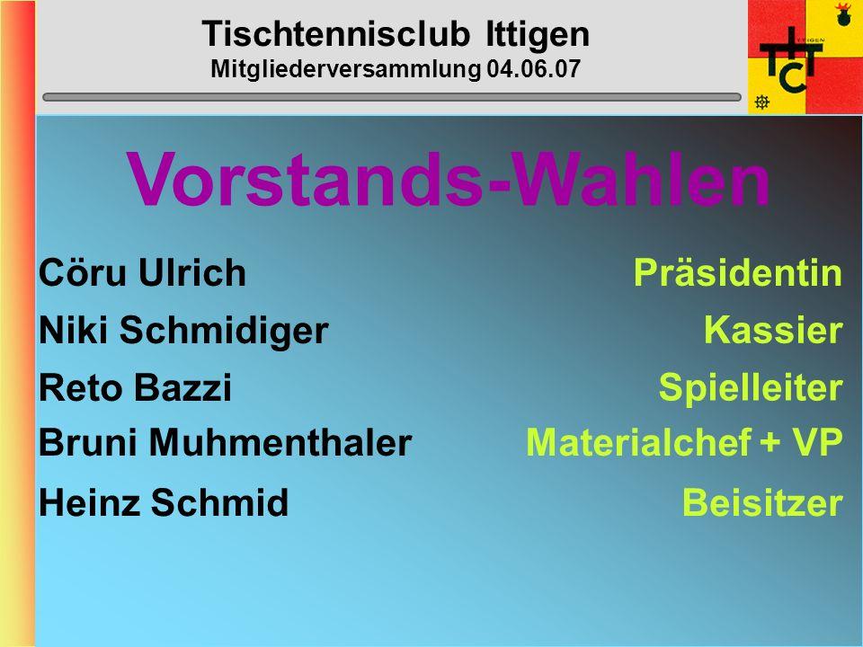 Tischtennisclub Ittigen Mitgliederversammlung 04.06.07 STTV-Cup 1. 1.Vorrunde: Wynigen 1– Ittigen 1 9:6