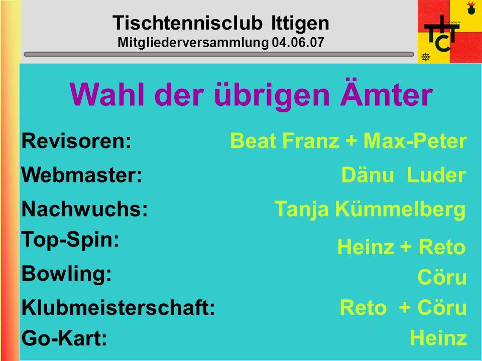 Tischtennisclub Ittigen Mitgliederversammlung 04.06.07 Vorstands-Wahlen Cöru Ulrich Niki Schmidiger Reto Bazzi Bruni Muhmenthaler Heinz Schmid Präside