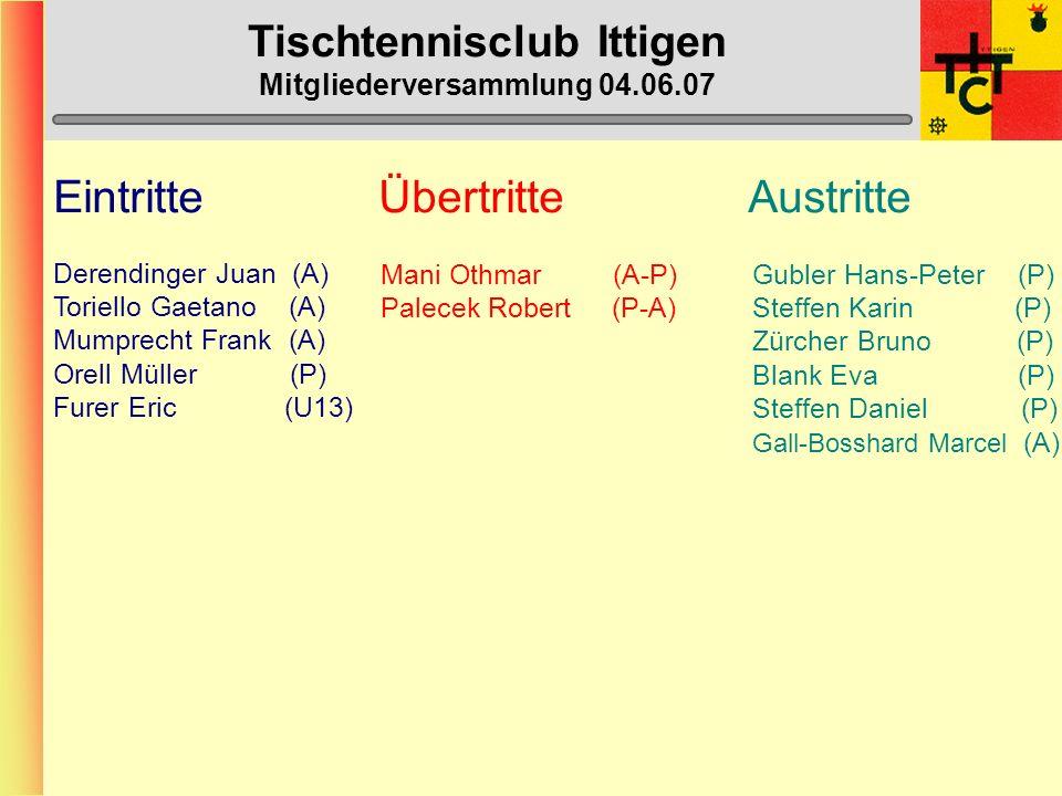 Tischtennisclub Ittigen Mitgliederversammlung 04.06.07 Eintritte Übertritte Austritte Derendinger Juan (A) Toriello Gaetano (A) Mumprecht Frank (A) Orell Müller (P) Furer Eric (U13) Mani Othmar (A-P) Palecek Robert (P-A) Gubler Hans-Peter (P) Steffen Karin (P) Zürcher Bruno (P) Blank Eva (P) Steffen Daniel (P) Gall-Bosshard Marcel (A)