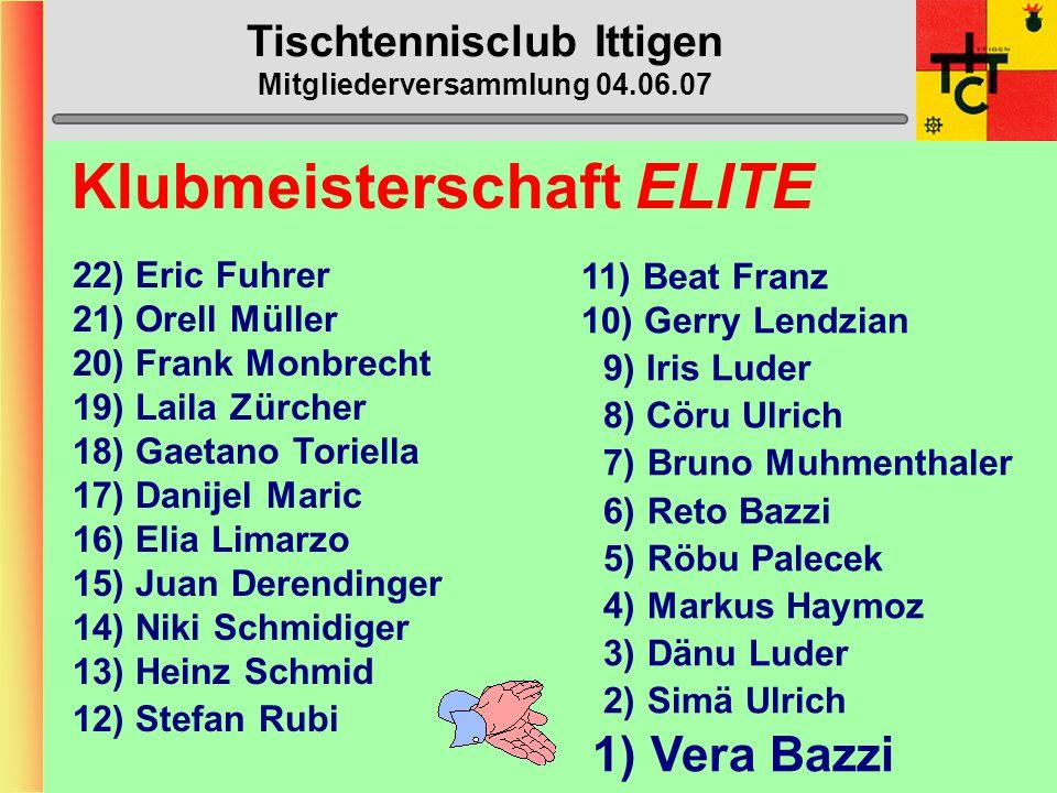 Tischtennisclub Ittigen Mitgliederversammlung 04.06.07 Mannschafts-Daten Verteilung der Daten via Captains an Spieler Rückmeldung von Captains an Reto unbedingt via E-mail !!!