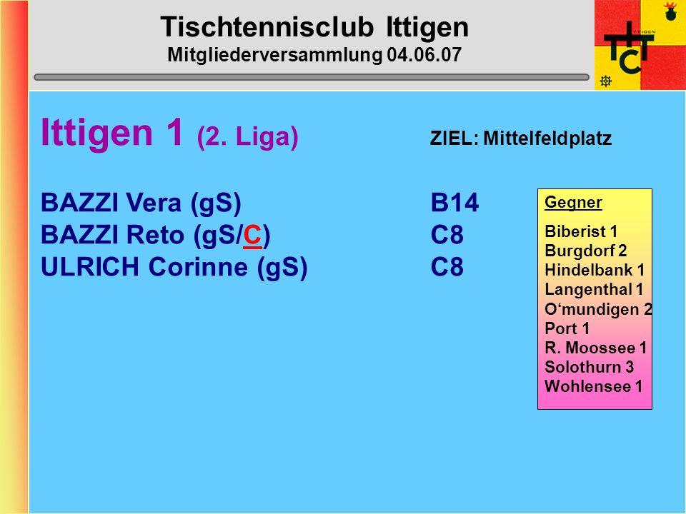 Tischtennisclub Ittigen Mitgliederversammlung 04.06.067 Klassierungs-Änderungen 07/08 Spieler Klassierung alt neu BAZZI RetoC7 C8 FRANZ BeatD2 D3 GALL-BOSSHARD MarcelD3 D2 LENDZIAN GerryD5 D4 SCHMIDIGER NikiD1 D2