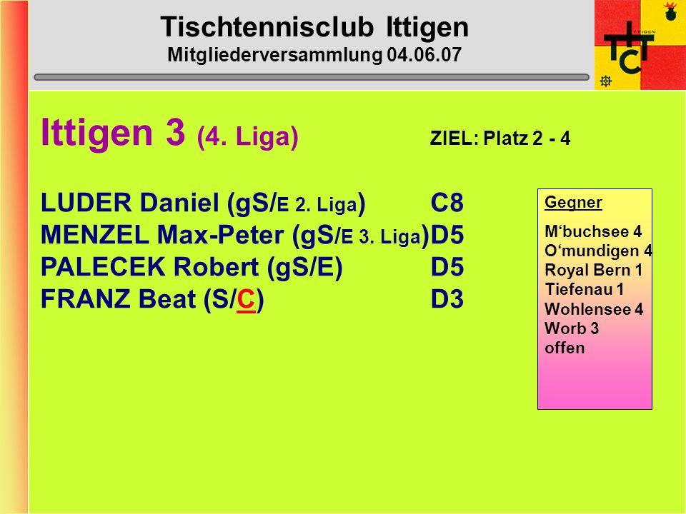 Tischtennisclub Ittigen Mitgliederversammlung 04.06.07 Ittigen 2 (3. Liga) ZIEL: Platz 2 – 4 BARFUSS Blaise (gS/ E 2. Liga )C8 MUHMENTHALER Bruno (gS/