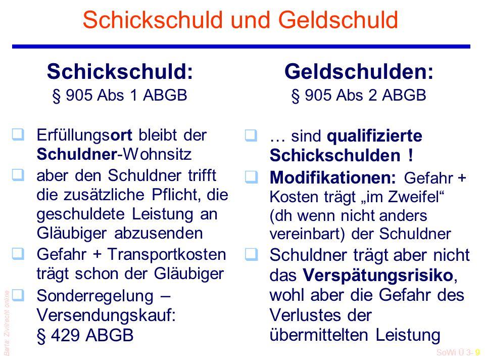 SoWi Ü 3- 9 Barta: Zivilrecht online Schickschuld und Geldschuld Schickschuld: § 905 Abs 1 ABGB qErfüllungsort bleibt der Schuldner-Wohnsitz qaber den