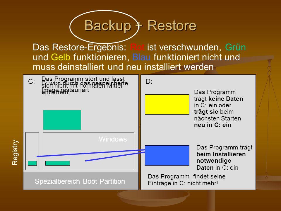Backup + Restore D: C: Registry Windows Spezialbereich Boot-Partition Das Programm trägt beim Installieren notwendige Daten in C: ein Das Programm trä