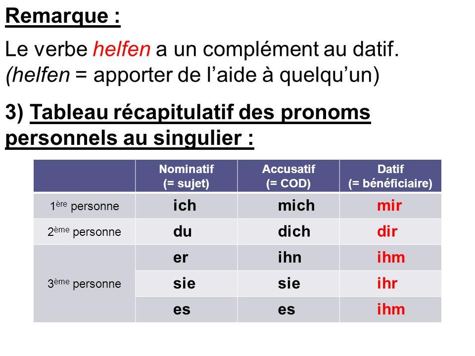 Remarque : Le verbe helfen a un complément au datif. (helfen = apporter de laide à quelquun) 3) Tableau récapitulatif des pronoms personnels au singul