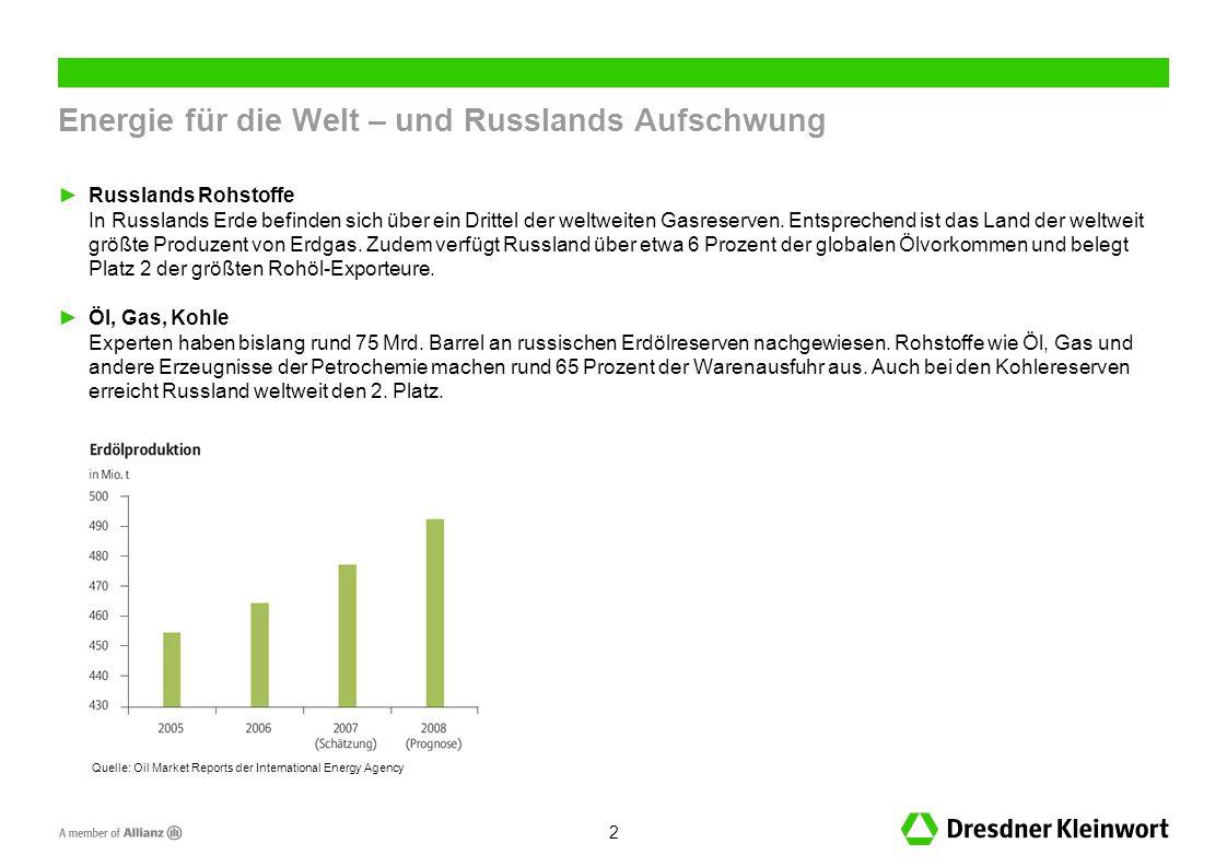 12 Discount-Zertifikate auf den RTS-Index Die unten stehende Grafik zeigt das Auszahlungsprofil eines Discount-Zertifikats: