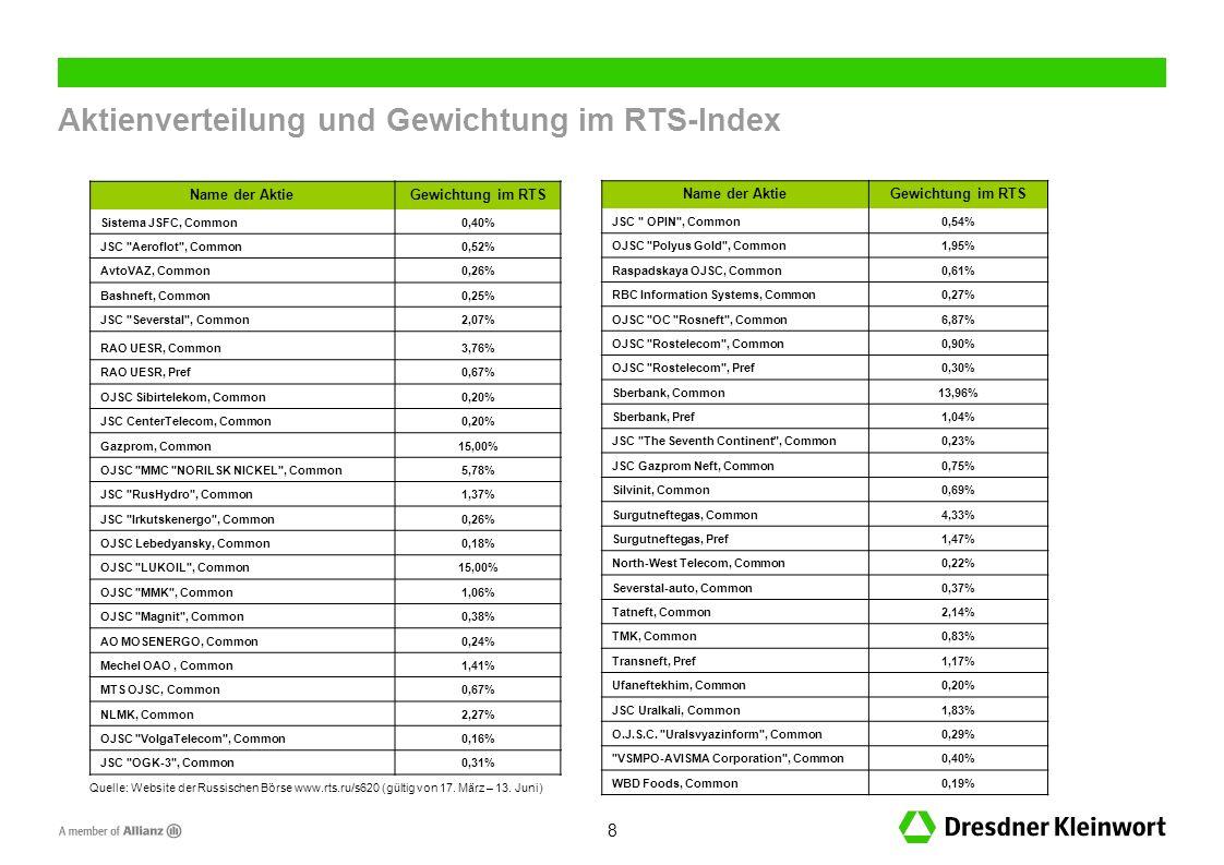 8 Aktienverteilung und Gewichtung im RTS-Index Quelle: Website der Russischen Börse www.rts.ru/s620 (gültig von 17.