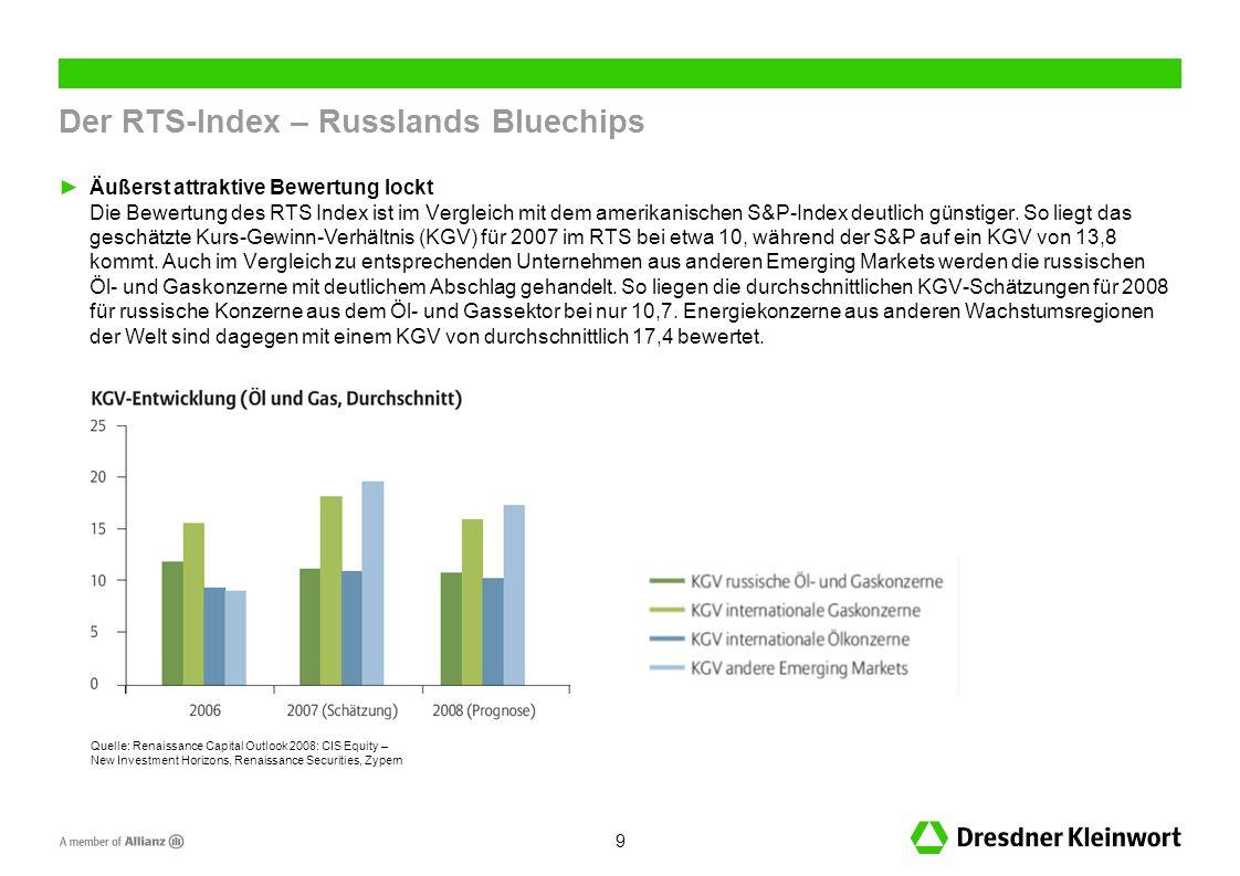 9 Der RTS-Index – Russlands Bluechips Äußerst attraktive Bewertung lockt Die Bewertung des RTS Index ist im Vergleich mit dem amerikanischen S&P-Index deutlich günstiger.