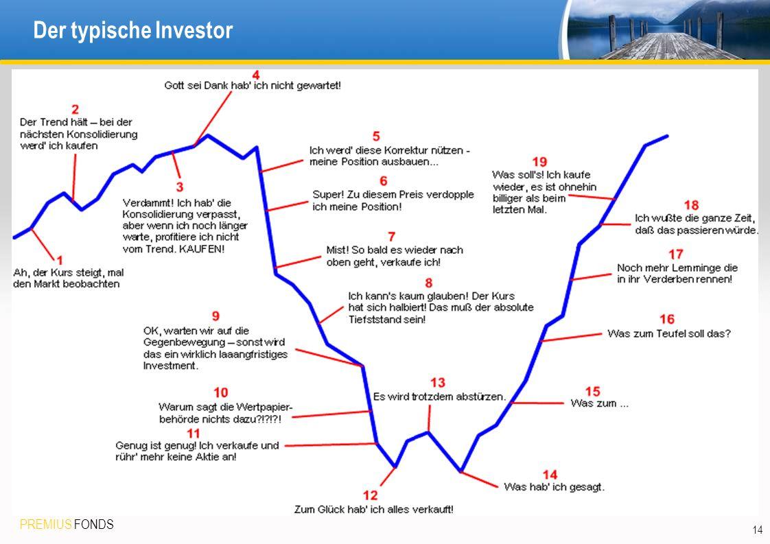 PREMIUS FONDS Der typische Investor 14