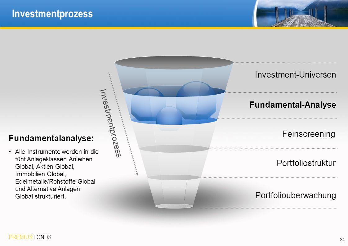 PREMIUS FONDS 24 Investmentprozess Investment-Universen Portfolioüberwachung Feinscreening Investmentprozess Fundamentalanalyse: Alle Instrumente werd