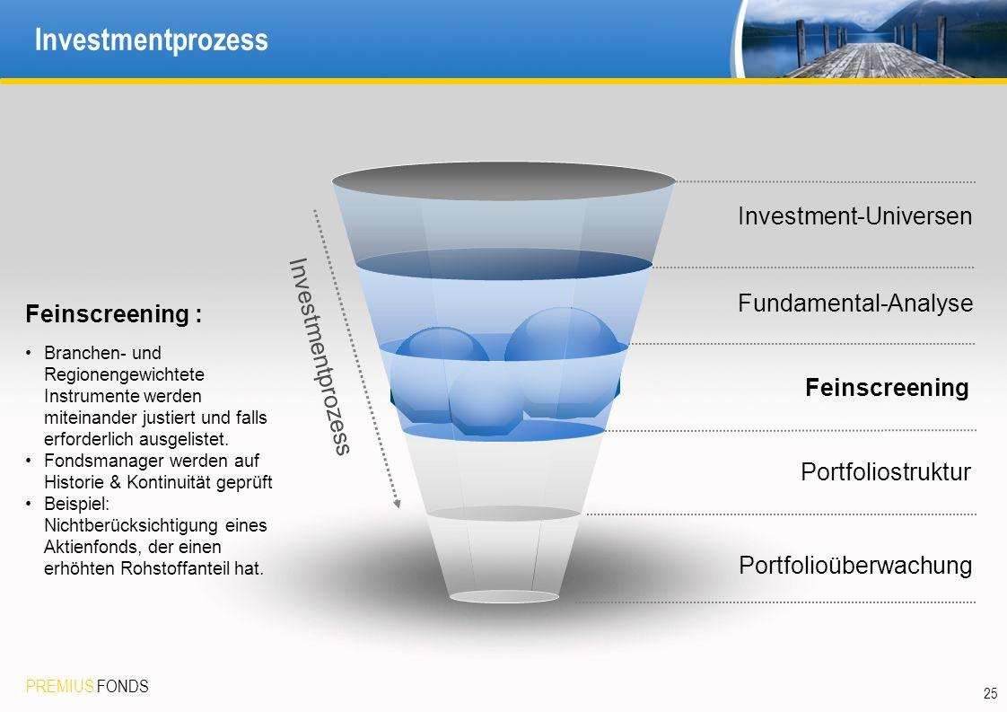 PREMIUS FONDS 25 Investmentprozess Investment-Universen Portfolioüberwachung Feinscreening Investmentprozess Feinscreening : Branchen- und Regionengew