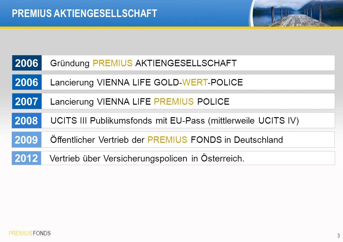 PREMIUS FONDS 3 PREMIUS AKTIENGESELLSCHAFT Gründung PREMIUS AKTIENGESELLSCHAFT Lancierung VIENNA LIFE GOLD-WERT-POLICE Lancierung VIENNA LIFE PREMIUS