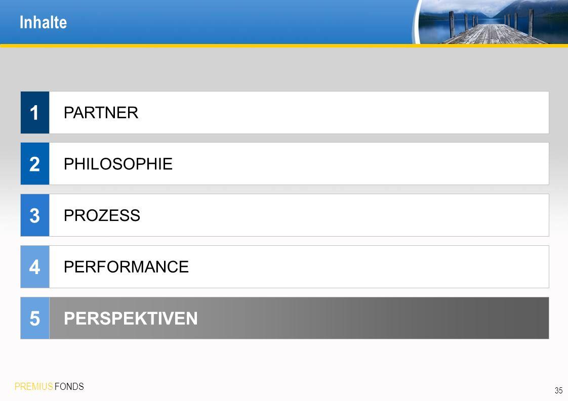PREMIUS FONDS 35 Inhalte PARTNER PROZESS PERFORMANCE PERSPEKTIVEN 1 2 3 4 5 PHILOSOPHIE