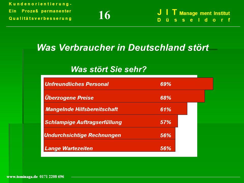 www.tominaga.de Kundenorientierung- Ein Prozeß permanenter Qualitätsverbesserung J I T Manage ment Institut Düsseldorf www.tominaga.de 0171 2208 696 W