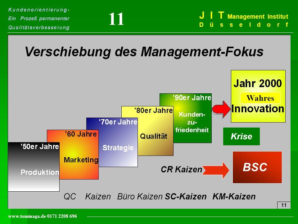 Kundenorientierung- Ein Prozeß permanenter Qualitätsverbesserung J I T Management Institut Düsseldorf www.tominaga.de 0171 2208 696 Krise 11 QC Kaizen