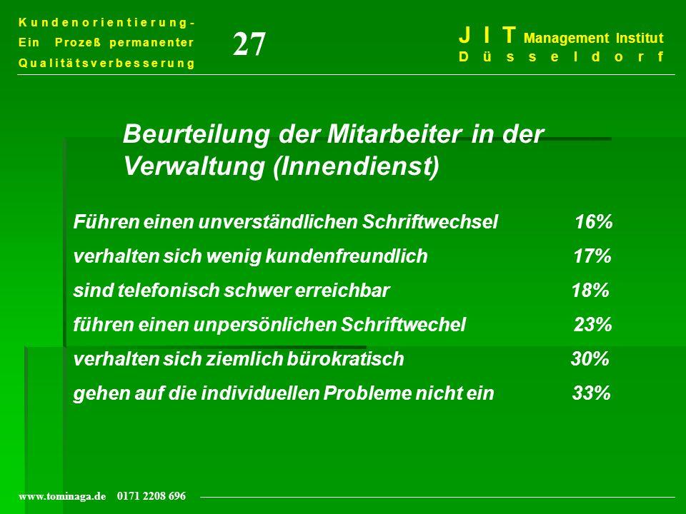 Kundenorientierung- Ein Prozeß permanenter Qualitätsverbesserung J I T Management Institut Düsseldorf www.tominaga.de 0171 2208 696 27 Beurteilung der