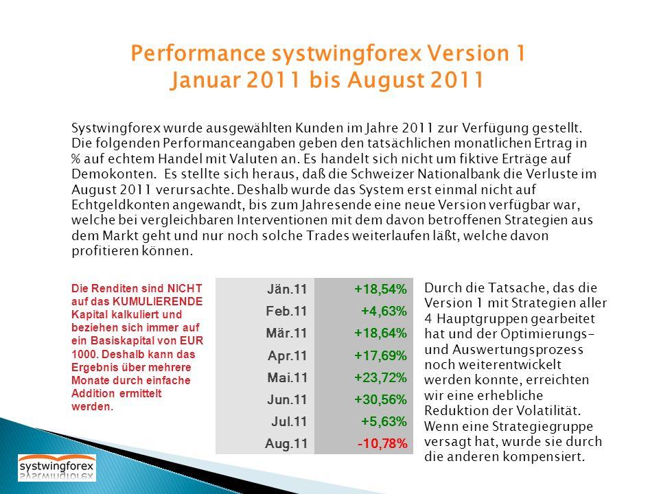 Performance systwingforex Version 1 Januar 2011 bis August 2011 Systwingforex wurde ausgewählten Kunden im Jahre 2011 zur Verfügung gestellt. Die folg