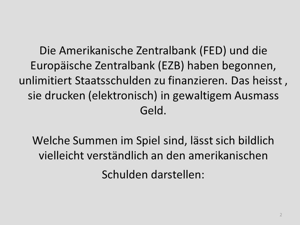 Die Amerikanische Zentralbank (FED) und die Europäische Zentralbank (EZB) haben begonnen, unlimitiert Staatsschulden zu finanzieren. Das heisst, sie d