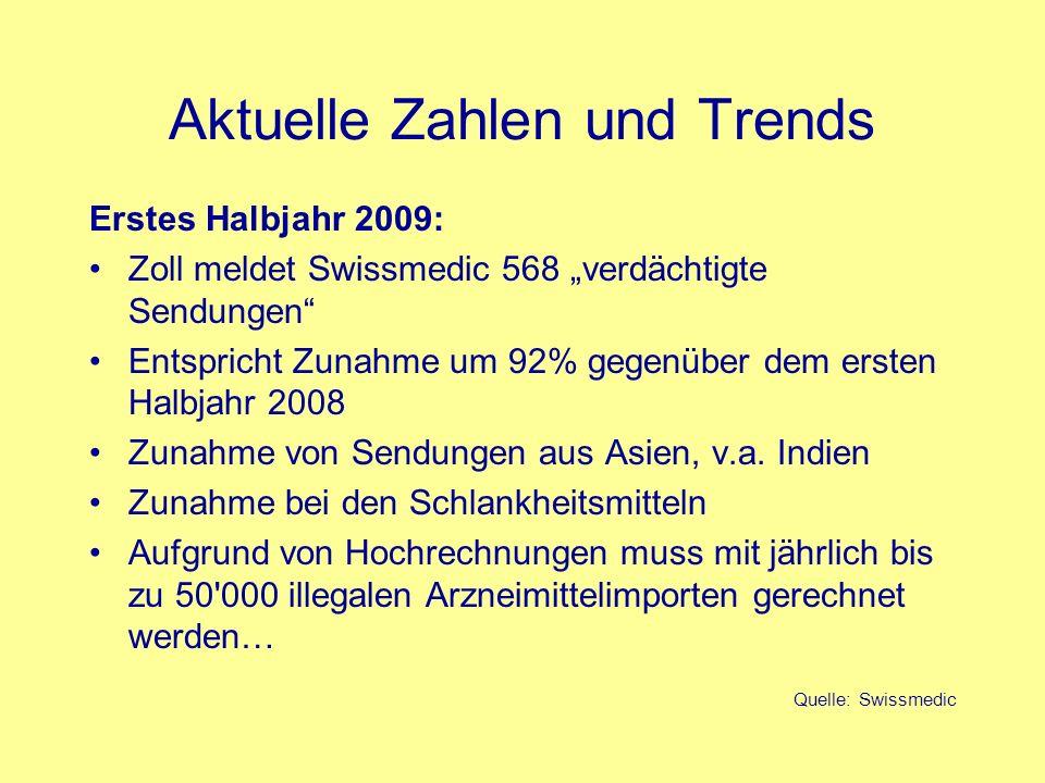 Aktuelle Zahlen und Trends Erstes Halbjahr 2009: Zoll meldet Swissmedic 568 verdächtigte Sendungen Entspricht Zunahme um 92% gegenüber dem ersten Halb