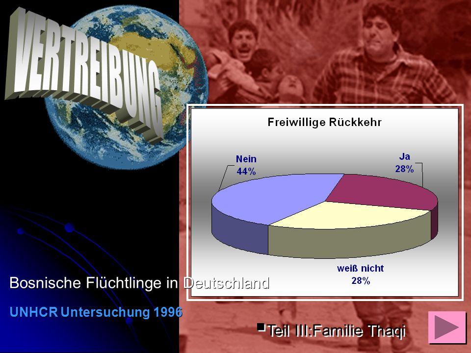 Bosnische Flüchtlinge in Deutschland UNHCR Untersuchung 1996 UNHCR Untersuchung 1996 Teil III:Familie Thaqi