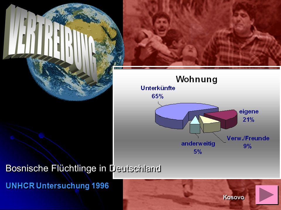 Bosnische Flüchtlinge in Deutschland UNHCR Untersuchung 1996 Bosnische Flüchtlinge in Deutschland UNHCR Untersuchung 1996 Kosovo
