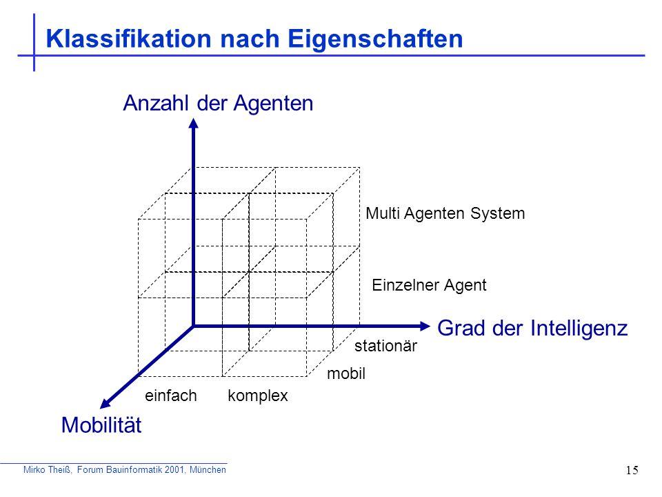 Mirko Theiß, Forum Bauinformatik 2001, München 15 Klassifikation nach Eigenschaften Mobilität Grad der Intelligenz Anzahl der Agenten Multi Agenten Sy