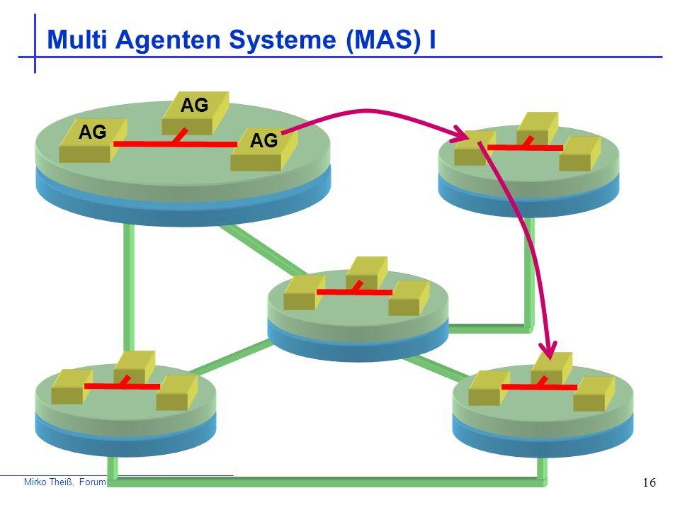 Mirko Theiß, Forum Bauinformatik 2001, München 16 Multi Agenten Systeme (MAS) I Betriebssystem Agentenumgebung AG