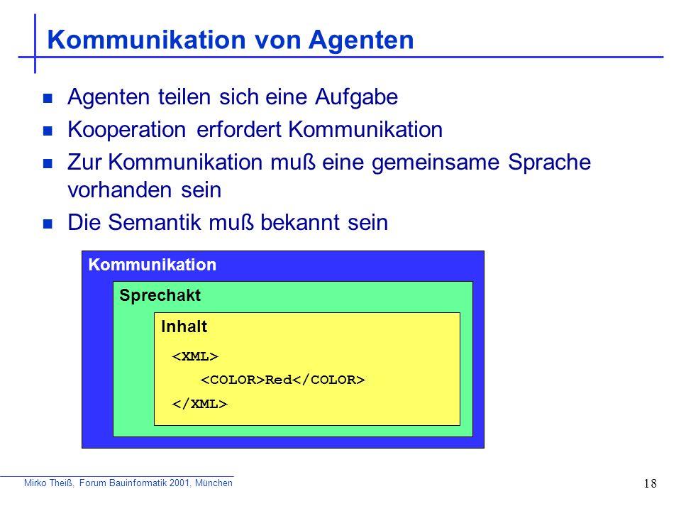 Mirko Theiß, Forum Bauinformatik 2001, München 18 Kommunikation von Agenten Agenten teilen sich eine Aufgabe Kooperation erfordert Kommunikation Zur K