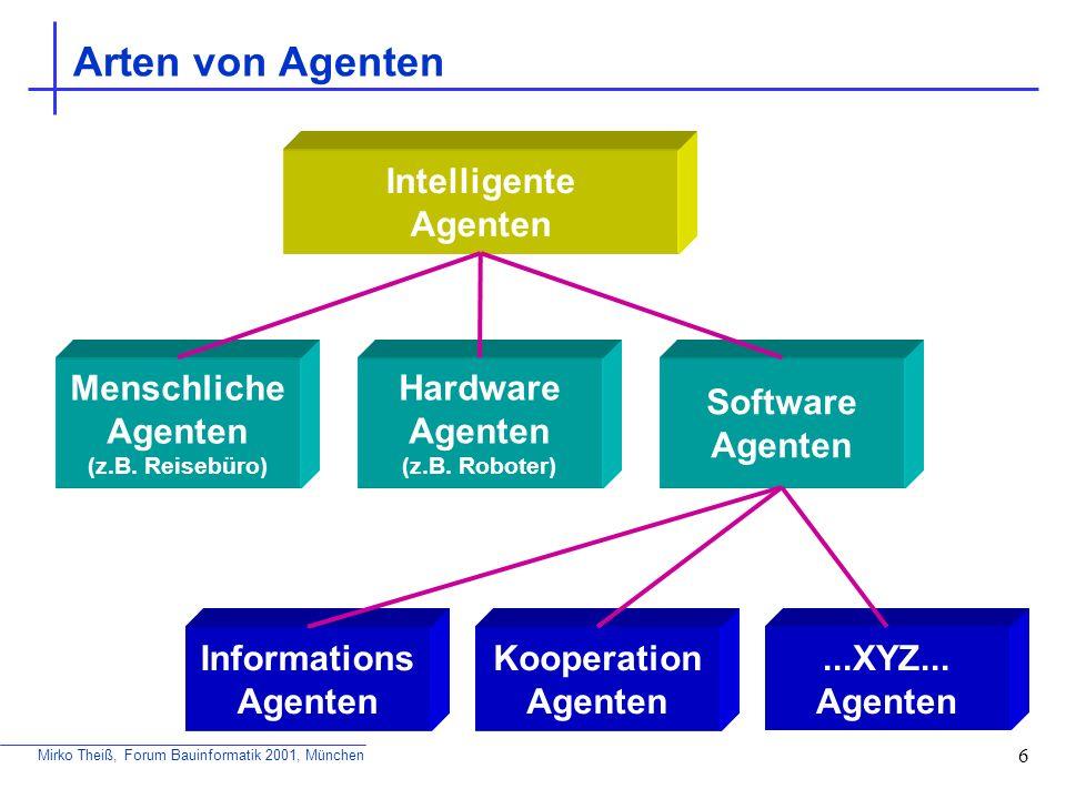 Mirko Theiß, Forum Bauinformatik 2001, München 17 Multi Agenten Systeme (MAS) II Ansammlung mehrerer Agenten MAS = AS n Jeder Agent hat unvollständiges Wissen und eingeschränkte Fähigkeiten Die Steuerung des Gesamtsystems ist dezentral Die Datenhaltung in einem MAS ist verteilt Informationen werden asynchron Verarbeitet i=1 n